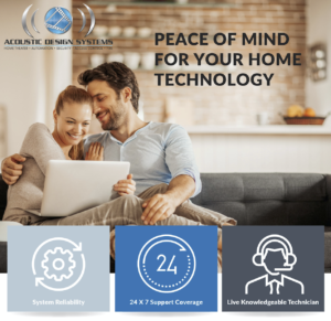 Have Peace of Mind with Our Monthly Service Plan